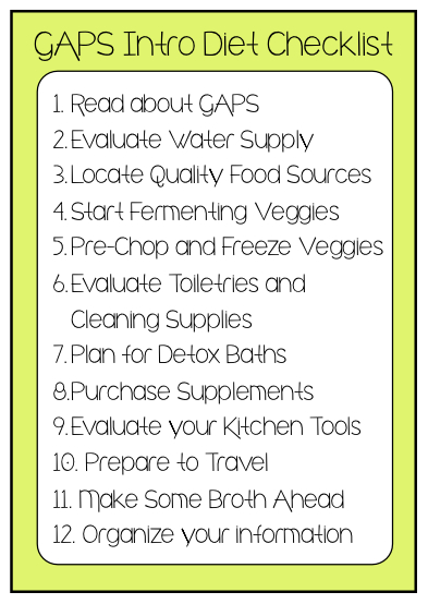 Gaps Full Diet Food List